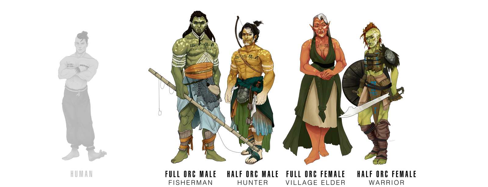 An image of the orc race of verdant
