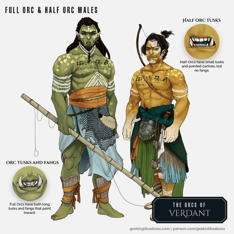 Orc and half Orc Males